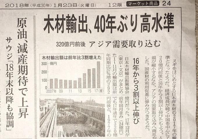 日経新聞記事 木材輸出 40年ぶり高水準